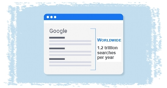 Search engines like Google, Bing, and Yahoo - SEAM Services